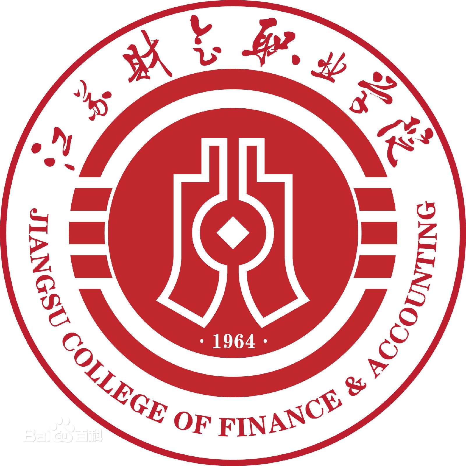 Jiangsu College Of Finance & Accounting