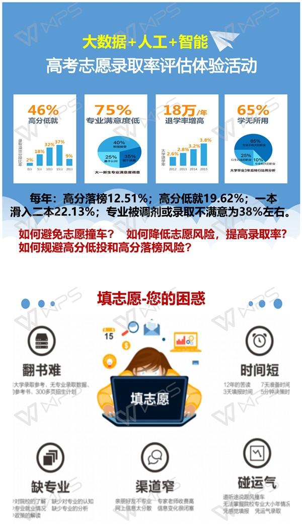 广西高校招生宣传咨询 大数据录取率评估