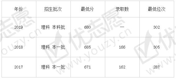 清华大学理.png