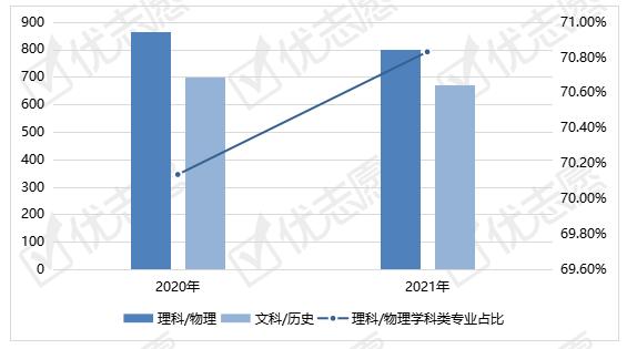 广东省2021年到2020年GDP_广东2020年GDP超11万亿元,连续32年居全国首位